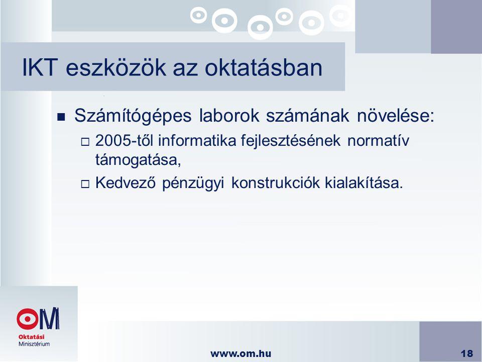 www.om.hu18 IKT eszközök az oktatásban n Számítógépes laborok számának növelése:  2005-től informatika fejlesztésének normatív támogatása,  Kedvező