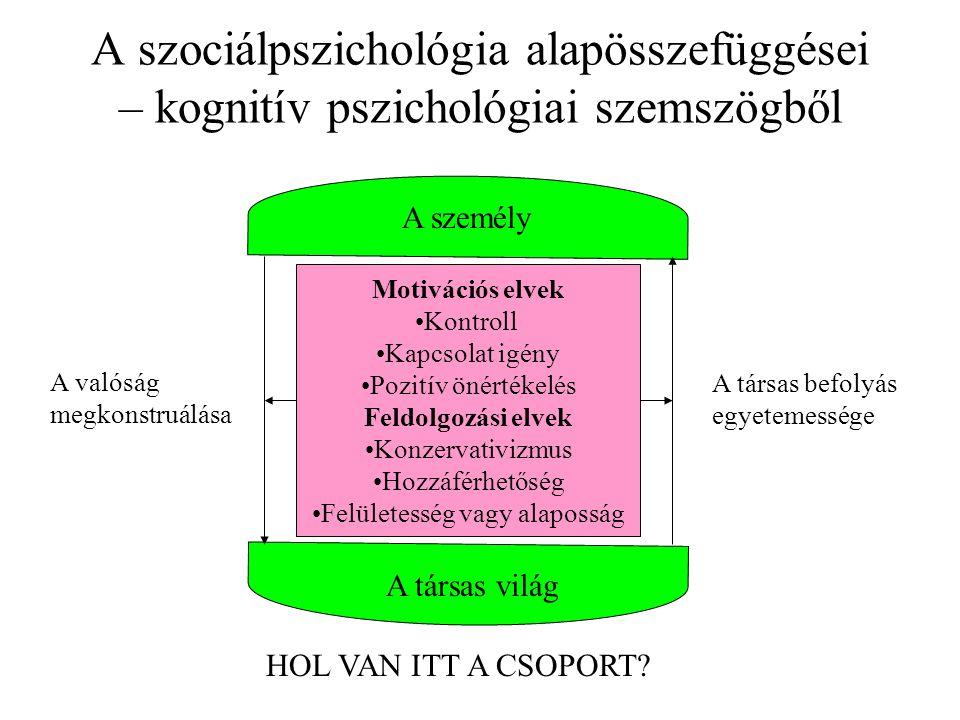 A szociálpszichológia alapösszefüggései – kognitív pszichológiai szemszögből Motivációs elvek •Kontroll •Kapcsolat igény •Pozitív önértékelés Feldolgozási elvek •Konzervativizmus •Hozzáférhetőség •Felületesség vagy alaposság A személy A társas világ A valóság megkonstruálása A társas befolyás egyetemessége HOL VAN ITT A CSOPORT?