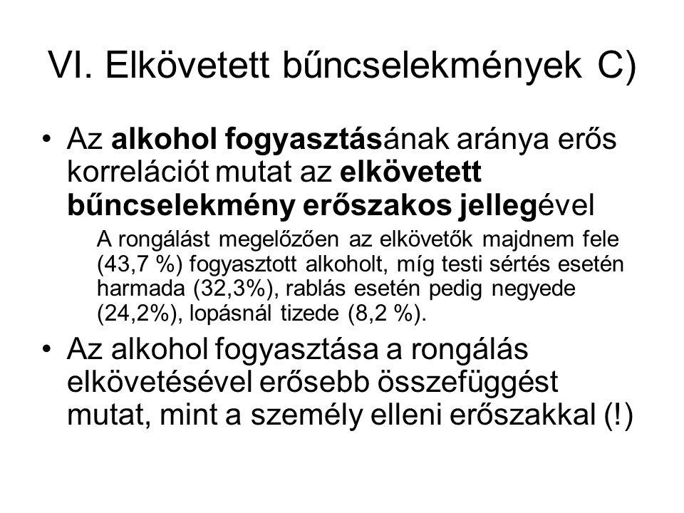 VI. Elkövetett bűncselekmények C) •Az alkohol fogyasztásának aránya erős korrelációt mutat az elkövetett bűncselekmény erőszakos jellegével A rongálás