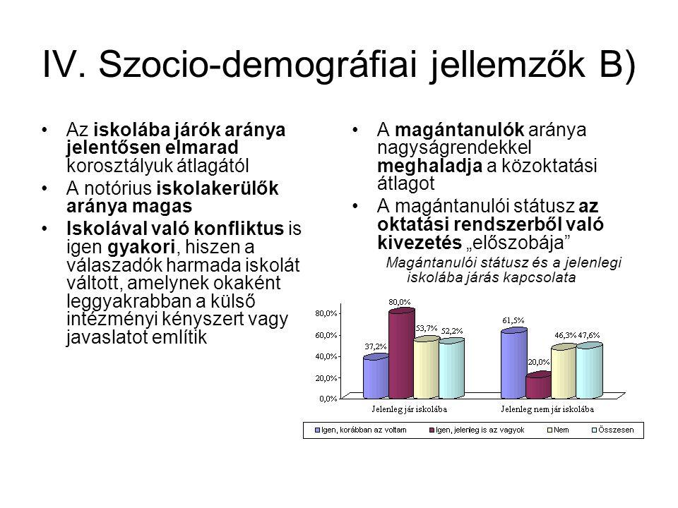 IV. Szocio-demográfiai jellemzők B) •Az iskolába járók aránya jelentősen elmarad korosztályuk átlagától •A notórius iskolakerülők aránya magas •Iskolá