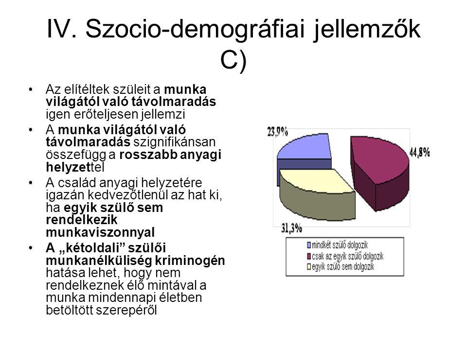 IV. Szocio-demográfiai jellemzők C) •Az elítéltek szüleit a munka világától való távolmaradás igen erőteljesen jellemzi •A munka világától való távolm