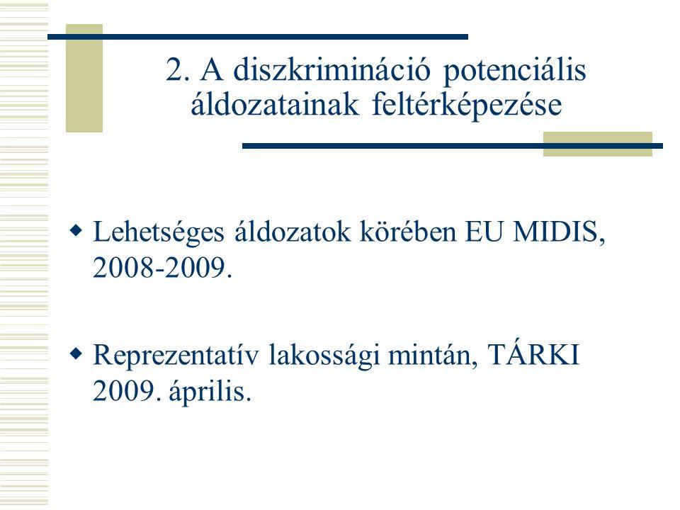 2. A diszkrimináció potenciális áldozatainak feltérképezése  Lehetséges áldozatok körében EU MIDIS, 2008-2009.  Reprezentatív lakossági mintán, TÁRK