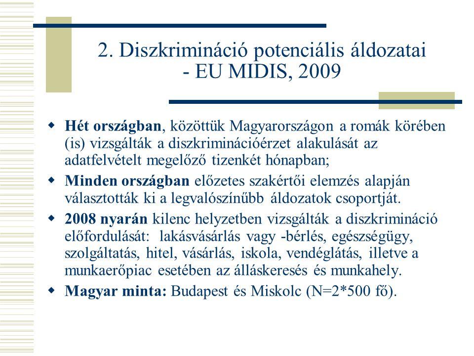 2. Diszkrimináció potenciális áldozatai - EU MIDIS, 2009  Hét országban, közöttük Magyarországon a romák körében (is) vizsgálták a diszkriminációérze