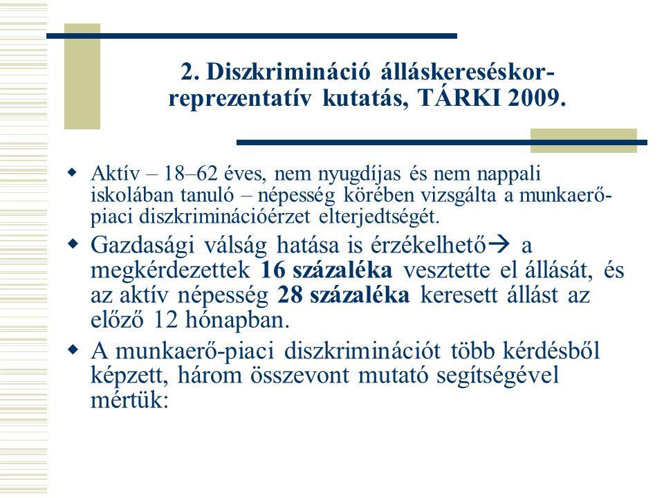 2. Diszkrimináció álláskereséskor- reprezentatív kutatás, TÁRKI 2009.  Aktív – 18–62 éves, nem nyugdíjas és nem nappali iskolában tanuló – népesség k