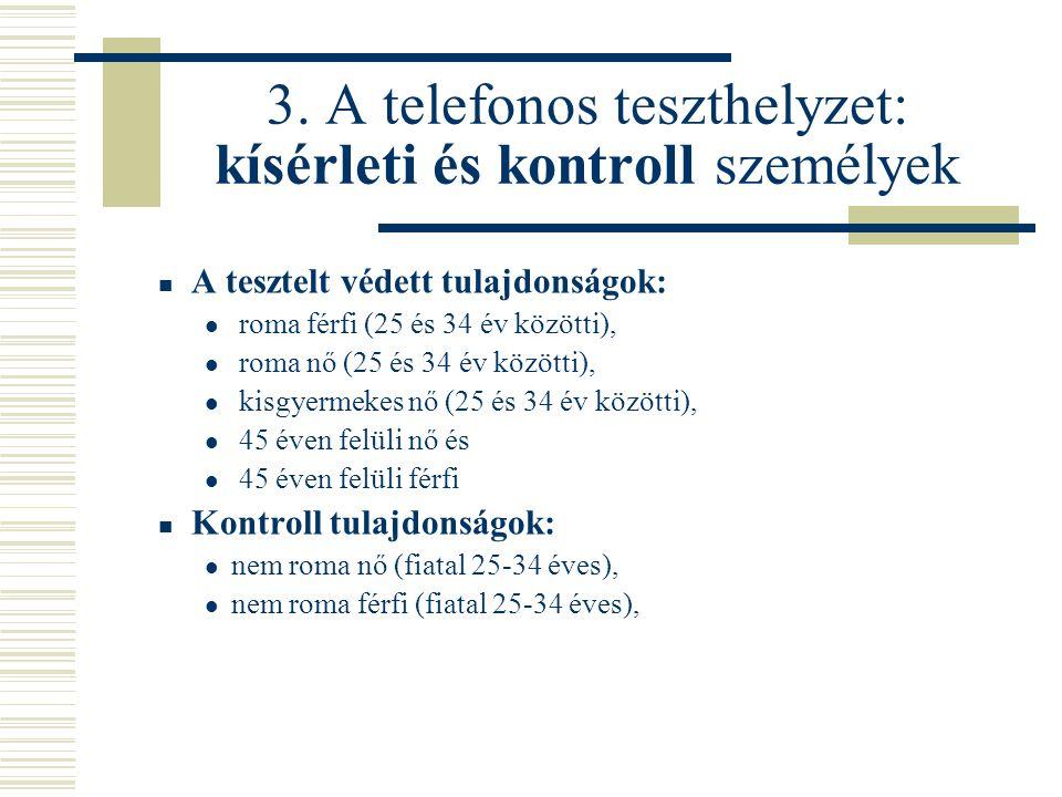 3. A telefonos teszthelyzet: kísérleti és kontroll személyek  A tesztelt védett tulajdonságok:  roma férfi (25 és 34 év közötti),  roma nő (25 és 3