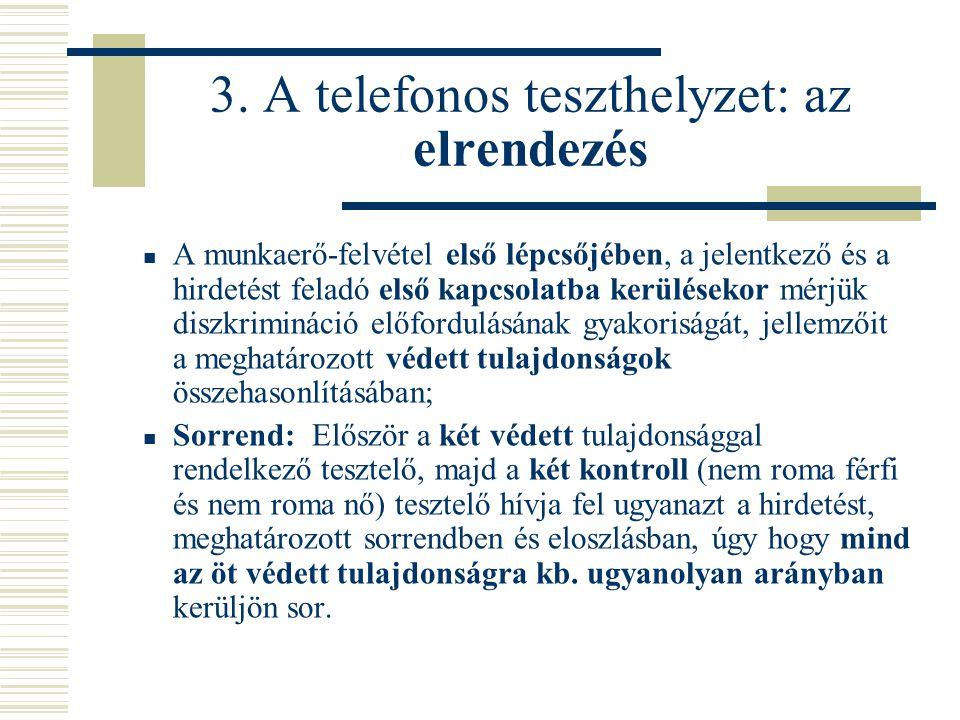 3. A telefonos teszthelyzet: az elrendezés  A munkaerő-felvétel első lépcsőjében, a jelentkező és a hirdetést feladó első kapcsolatba kerülésekor mér