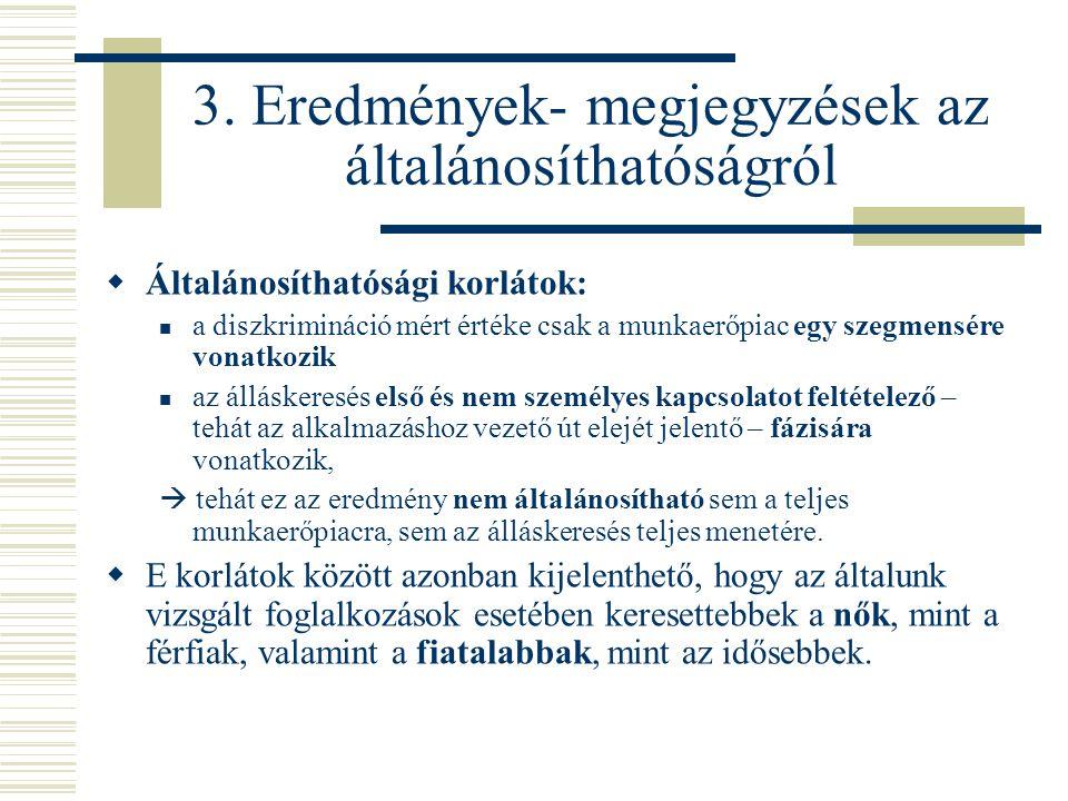 3. Eredmények- megjegyzések az általánosíthatóságról  Általánosíthatósági korlátok:  a diszkrimináció mért értéke csak a munkaerőpiac egy szegmensér