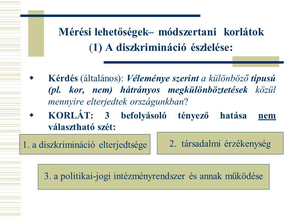 Mérési lehetőségek – módszertani korlátok: (2) Az áldozattá válás esélyei: a válaszolók igyekeznek elrejteni az őket ért sérelmeket A valaha elszenvedett sérülést eltúlozzák, szívesen emlegetik Diszkrimináció ALUL becslése: Diszkrimináció FELÜL becslése: vagy Probléma: lehetséges áldozatok körében, vagy reprezentatív lakossági mintán végzett felmérés