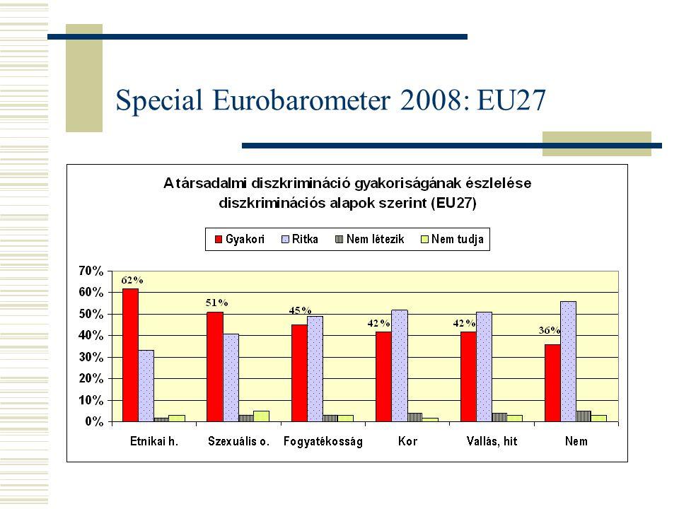 A diszkriminációérzet oka (logisztikus regresszió) Munkaerő-piaci helyváltoztatás diszkriminációérzet Munkahelyi diszkriminációérzet, Teljes munkaerő- piaci diszkriminációérzet, aktívak (N = 602) Alkalmazottak (N = 399) Alkalmazottak (N = 399) Korcsoport (38–47 év között) *** 18–27 év** 28–37 év 48–62 év Dolgozik (alkalmazott)***–– önálló, vállalkozó, saját vállalkozásában dolgozik –– alkalmi munka megbízások–– munkanélküli***–– gyes, gyed, gyet–– Megjegyzés: * A Wald-érték 0,05–0,006 közötti szinten szignifikáns; ** A Wald-érték 0,005– 0,0006 közötti szinten szignifikáns; *** A Wald-érték legalább 0,0005 szinten szignifikáns.