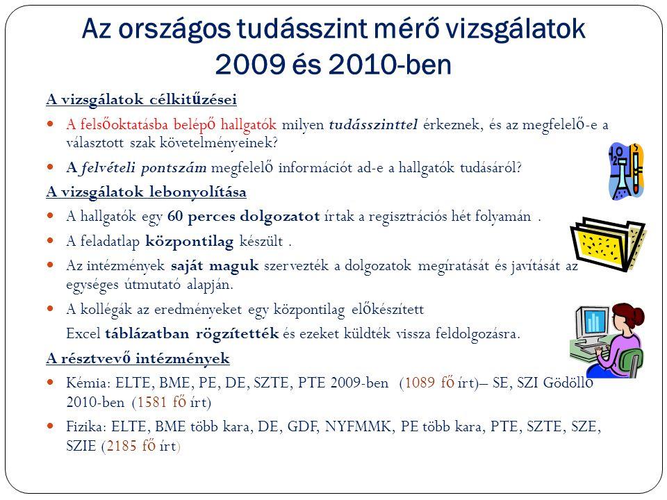 Az országos tudásszint mérő vizsgálatok 2009 és 2010-ben A vizsgálatok célkit ű zései  A fels ő oktatásba belép ő hallgatók milyen tudásszinttel érke