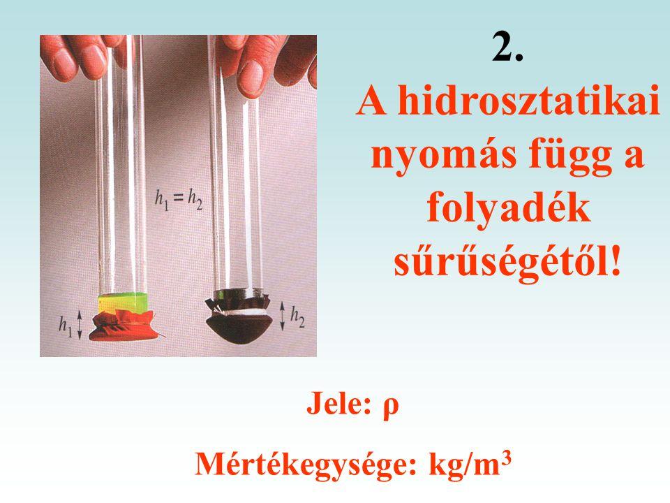 2. A hidrosztatikai nyomás függ a folyadék sűrűségétől! Jele: ρ Mértékegysége: kg/m 3