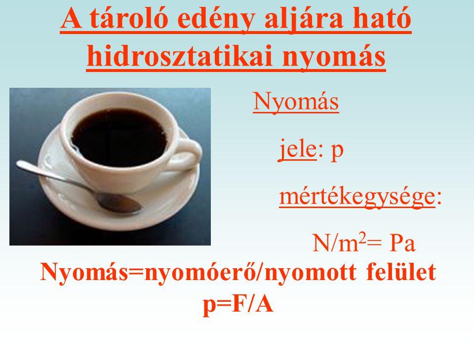 Nyomás=nyomóerő/nyomott felület p=F/A A tároló edény aljára ható hidrosztatikai nyomás Nyomás jele: p mértékegysége: N/m 2 = Pa