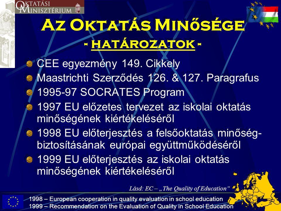Az Oktatás Min ő sége - határozatok - CEE egyezmény 149. Cikkely Maastrichti Szerződés 126. & 127. Paragrafus 1995-97 SOCRATES Program 1997 EU előzete