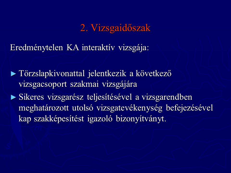 2. Vizsgaidőszak Eredménytelen KA interaktív vizsgája: ► Törzslapkivonattal jelentkezik a következő vizsgacsoport szakmai vizsgájára ► Sikeres vizsgar