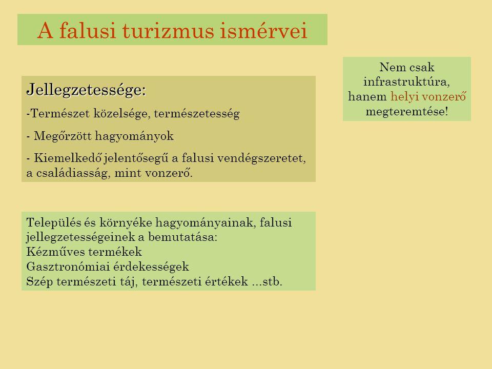 Település és környéke hagyományainak, falusi jellegzetességeinek a bemutatása: Kézműves termékek Gasztronómiai érdekességek Szép természeti táj, termé