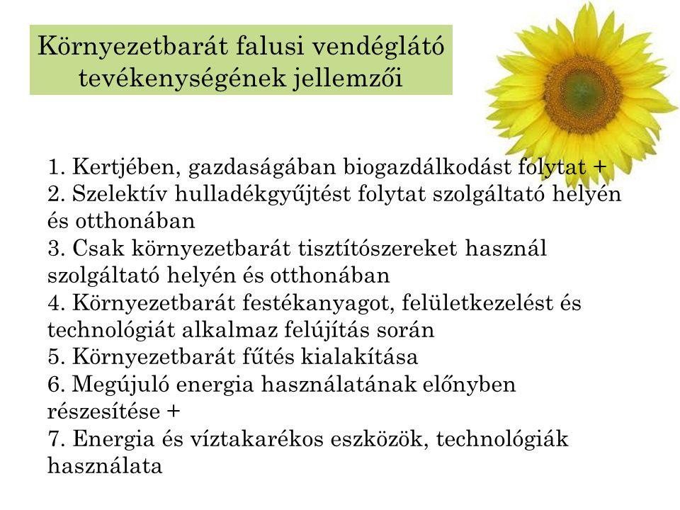 8.Allergia ellenes textilanyagok használata 9.