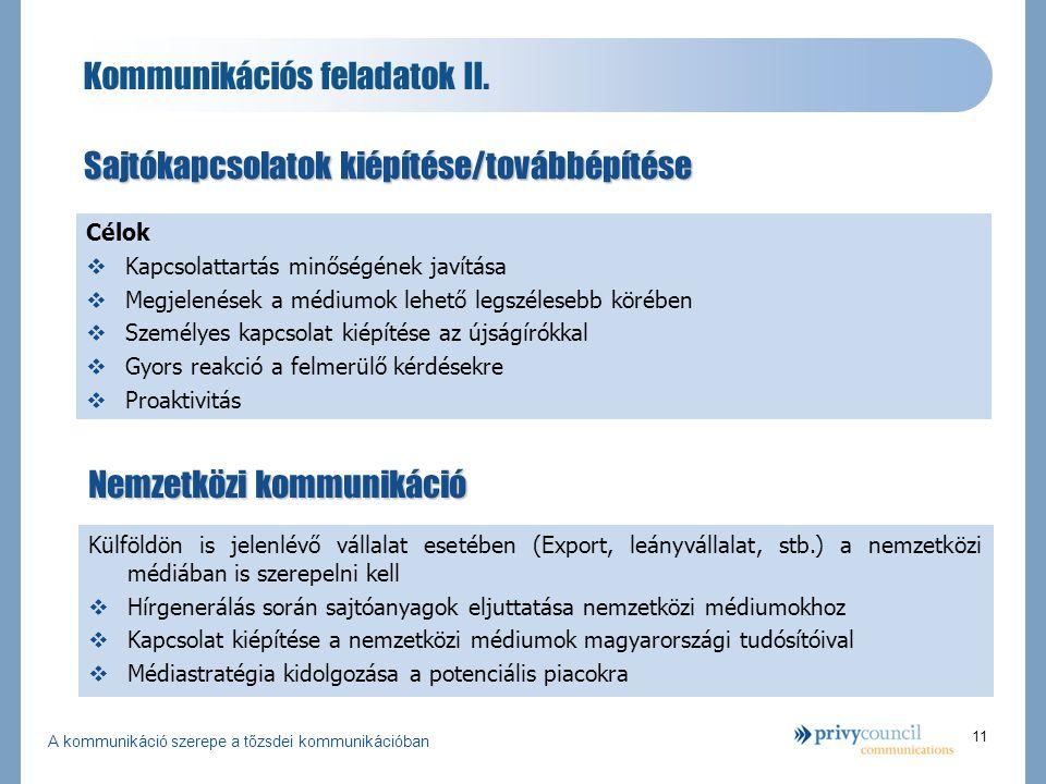 A kommunikáció szerepe a tőzsdei kommunikációban 12 Kommunikációs feladatok III.