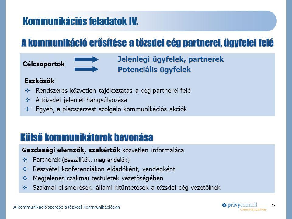 A kommunikáció szerepe a tőzsdei kommunikációban 13 Kommunikációs feladatok IV.
