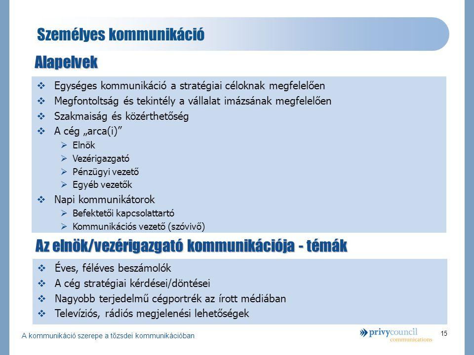 A kommunikáció szerepe a tőzsdei kommunikációban 16 Kommunikációs események egy tőzsdei cég életében Éves eredmények publikálása Február 10-15.