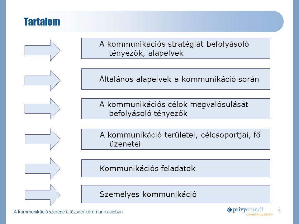 A kommunikáció szerepe a tőzsdei kommunikációban 4 Tartalom A kommunikációs stratégiát befolyásoló tényezők, alapelvek Általános alapelvek a kommunikáció során A kommunikációs célok megvalósulását befolyásoló tényezők A kommunikáció területei, célcsoportjai, fő üzenetei Kommunikációs feladatok Személyes kommunikáció