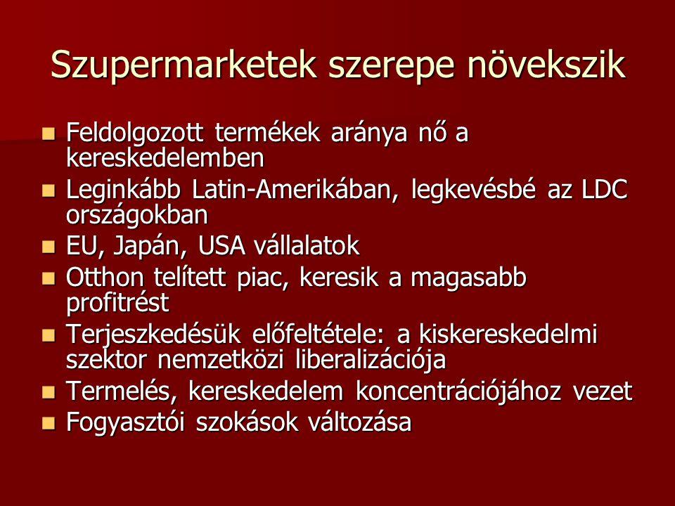 Szupermarketek szerepe növekszik  Feldolgozott termékek aránya nő a kereskedelemben  Leginkább Latin-Amerikában, legkevésbé az LDC országokban  EU, Japán, USA vállalatok  Otthon telített piac, keresik a magasabb profitrést  Terjeszkedésük előfeltétele: a kiskereskedelmi szektor nemzetközi liberalizációja  Termelés, kereskedelem koncentrációjához vezet  Fogyasztói szokások változása