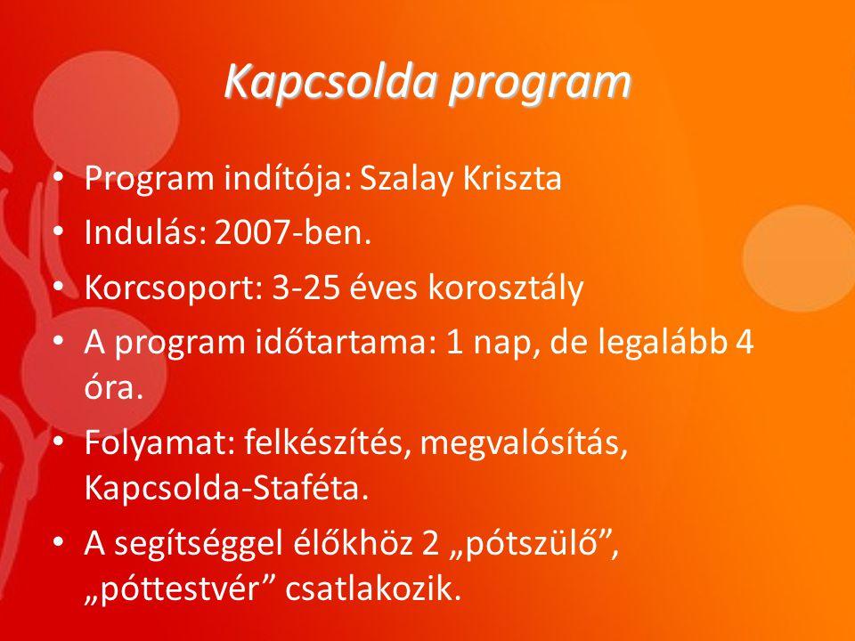 Kapcsolda program • Program indítója: Szalay Kriszta • Indulás: 2007-ben.