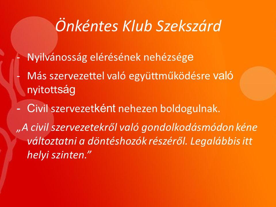 Önkéntes Klub Szekszárd -Nyilvánosság elérésének nehézség e -Más szervezettel való együttműködésre való nyitott ság -C ivil szervezet ként nehezen boldogulnak.