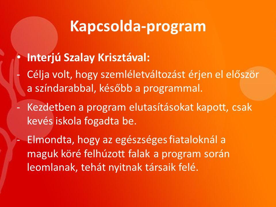 Kapcsolda-program • Interjú Szalay Krisztával: -Célja volt, hogy szemléletváltozást érjen el először a színdarabbal, később a programmal.