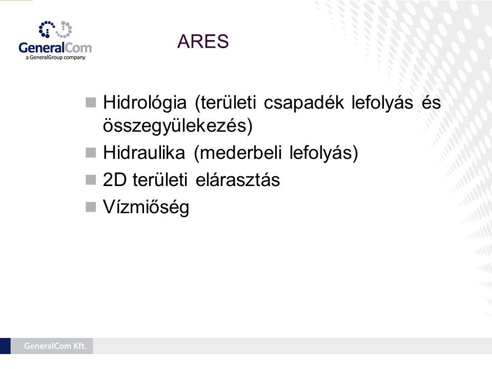  Hidrológia (területi csapadék lefolyás és összegyülekezés)  Hidraulika (mederbeli lefolyás)  2D területi elárasztás  Vízmiőség ARES