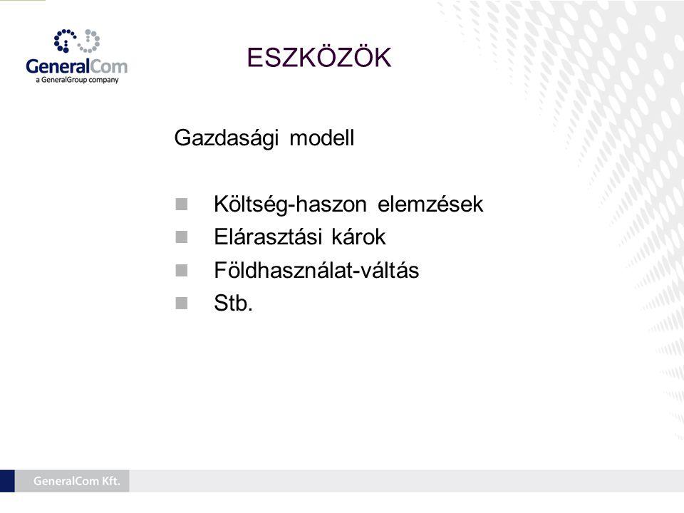 Gazdasági modell  Költség-haszon elemzések  Elárasztási károk  Földhasználat-váltás  Stb.