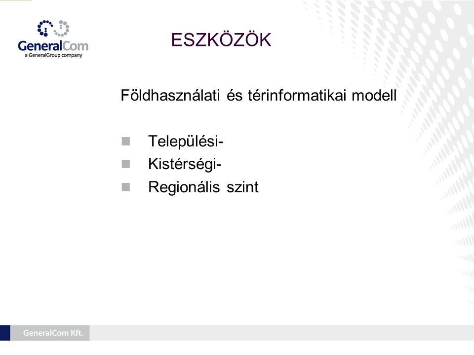 Földhasználati és térinformatikai modell  Települési-  Kistérségi-  Regionális szint ESZKÖZÖK