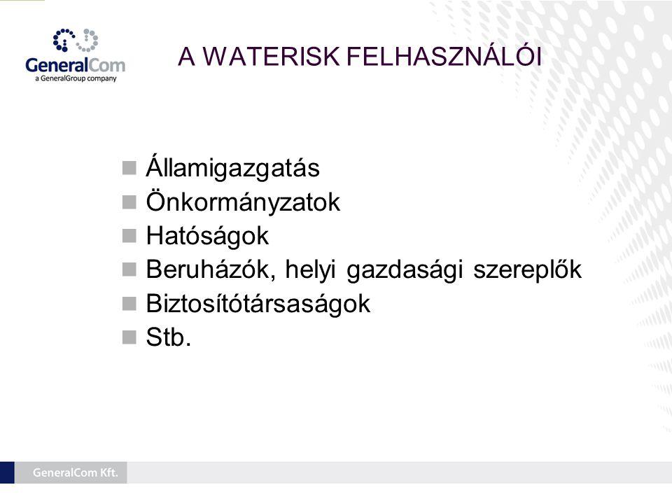 A WATERISK FELHASZNÁLÓI  Államigazgatás  Önkormányzatok  Hatóságok  Beruházók, helyi gazdasági szereplők  Biztosítótársaságok  Stb.
