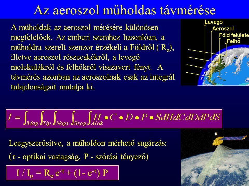 MTA 98 06 23 RBH Az aeroszol műholdas távmérése A müholdak az aeroszol mérésére különösen megfelelőek.