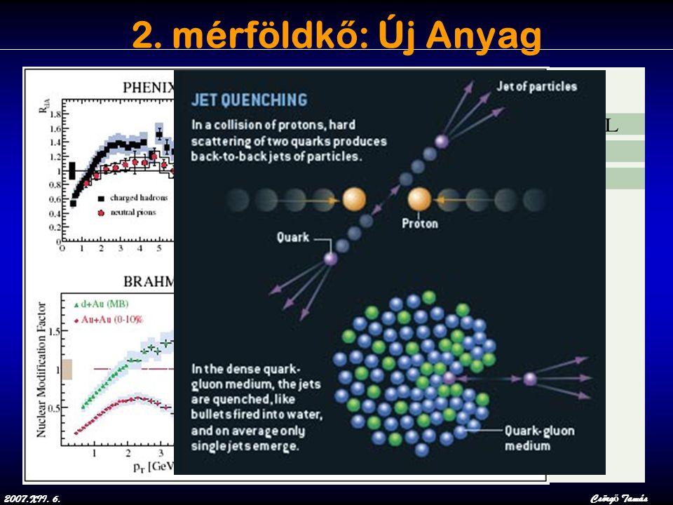 2007.XII. 6.Csörg ő Tamás 2. mérföldk ő : Új Anyag d+Au: no suppression Its not the nuclear effect on the structure functions Au+Au: new form of matte