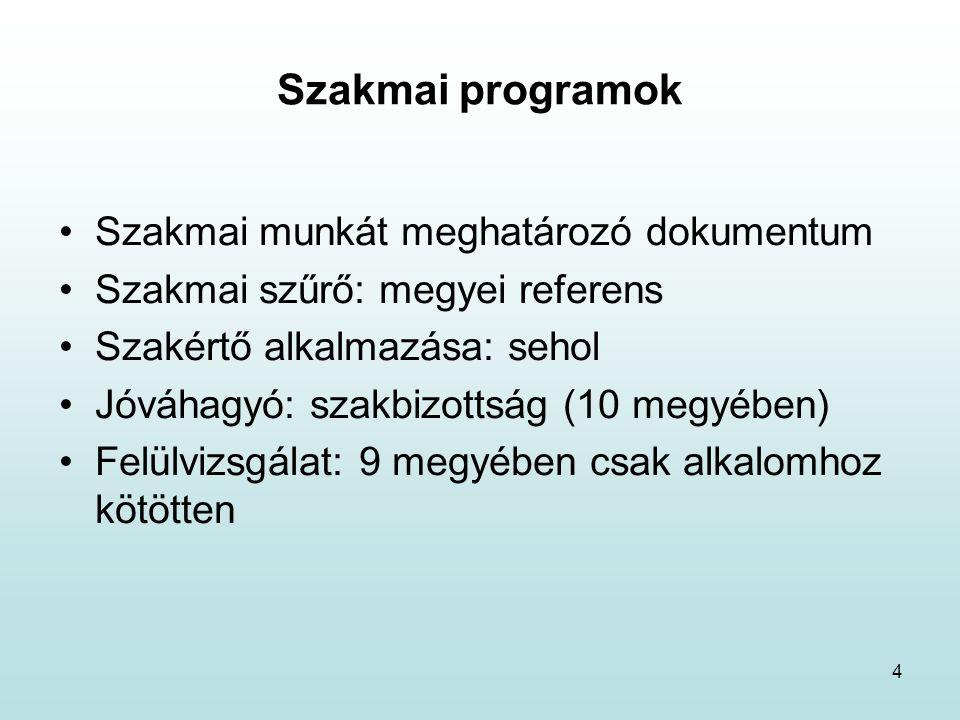 4 Szakmai programok •Szakmai munkát meghatározó dokumentum •Szakmai szűrő: megyei referens •Szakértő alkalmazása: sehol •Jóváhagyó: szakbizottság (10