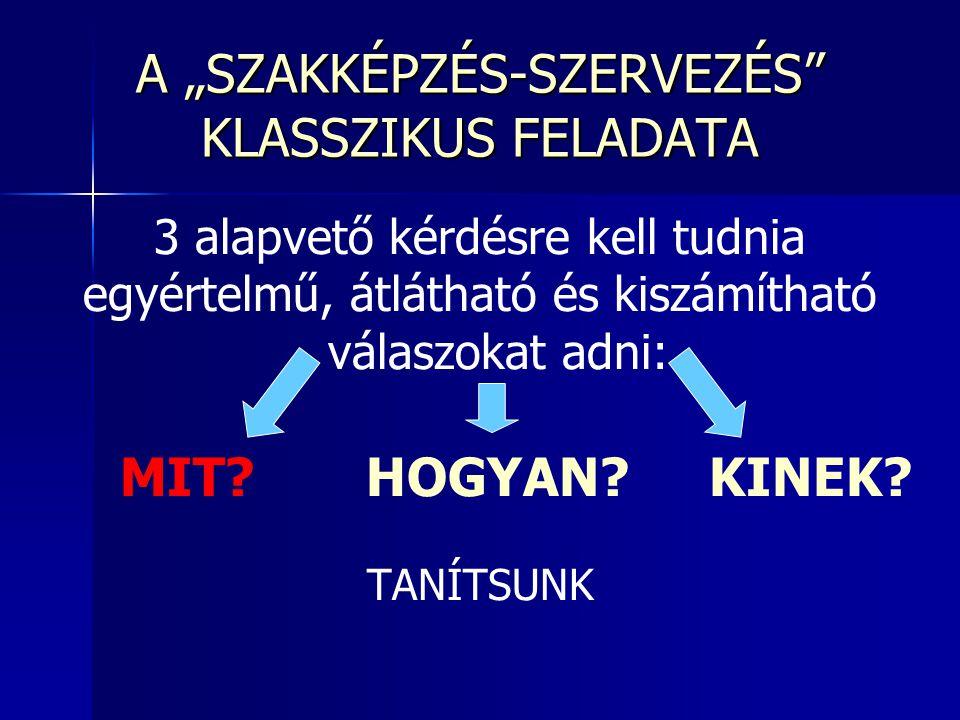 """A """"SZAKKÉPZÉS-SZERVEZÉS"""" KLASSZIKUS FELADATA 3 alapvető kérdésre kell tudnia egyértelmű, átlátható és kiszámítható válaszokat adni: MIT? HOGYAN? KINEK"""
