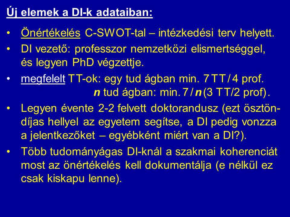 Új elemek a DI-k adataiban: •Önértékelés C-SWOT-tal – intézkedési terv helyett. •DI vezető: professzor nemzetközi elismertséggel, és legyen PhD végzet