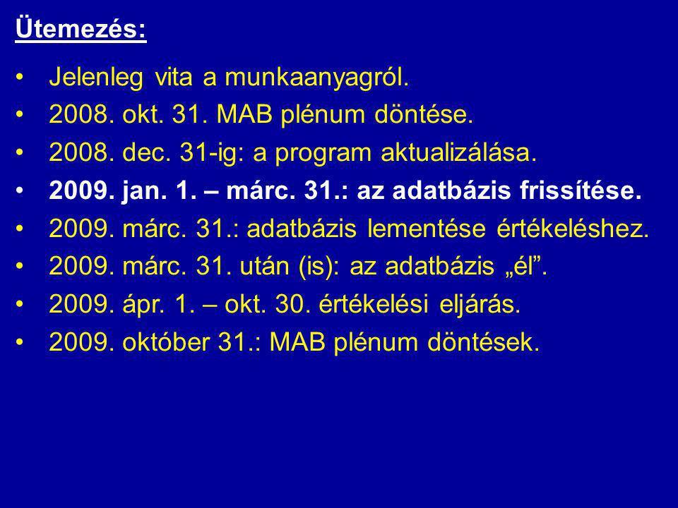 Ütemezés: •Jelenleg vita a munkaanyagról. •2008. okt. 31. MAB plénum döntése. •2008. dec. 31-ig: a program aktualizálása. •2009. jan. 1. – márc. 31.: