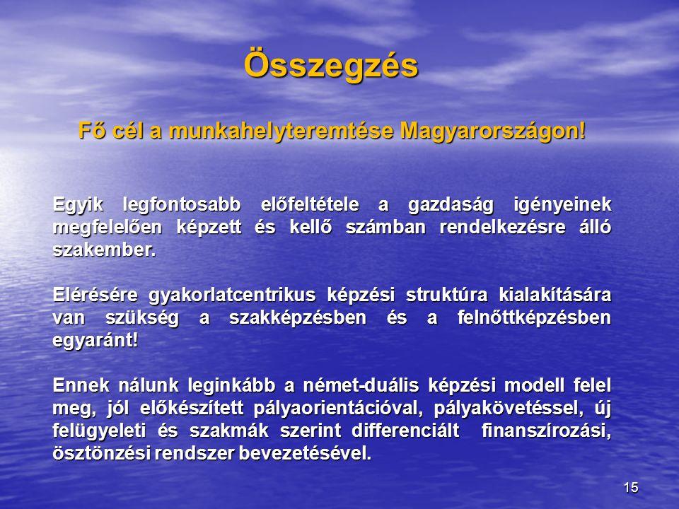 Összegzés Fő cél a munkahelyteremtése Magyarországon! Egyik legfontosabb előfeltétele a gazdaság igényeinek megfelelően képzett és kellő számban rende