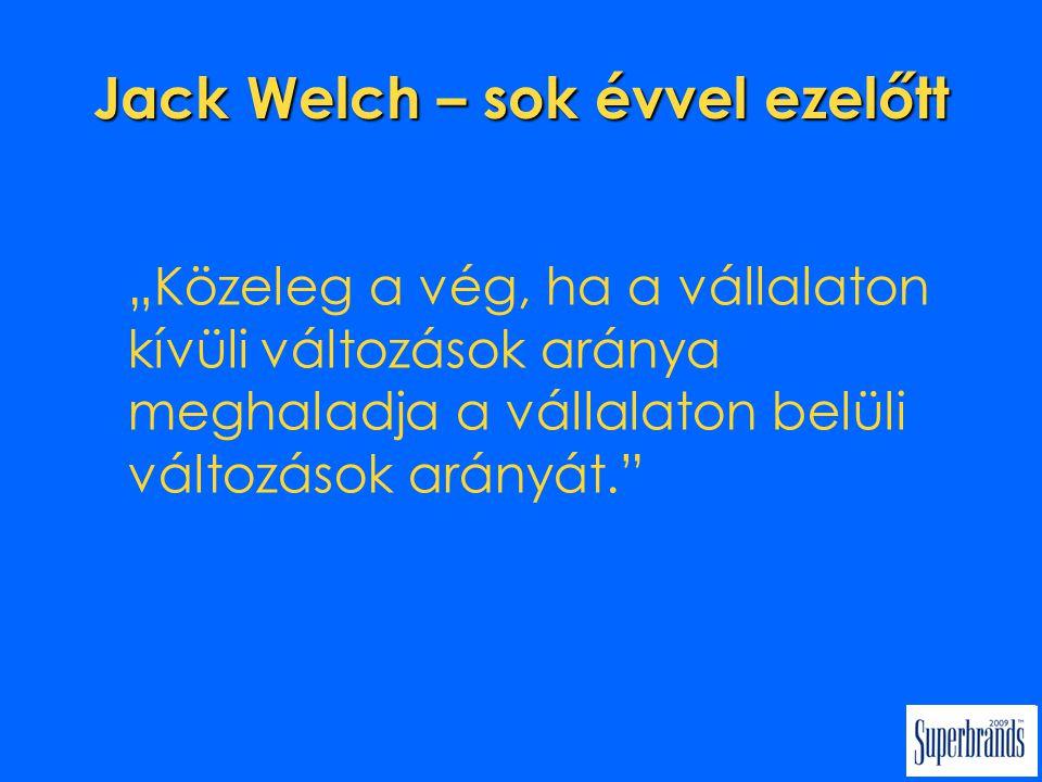 """Jack Welch – sok évvel ezelőtt """"Közeleg a vég, ha a vállalaton kívüli változások aránya meghaladja a vállalaton belüli változások arányát."""