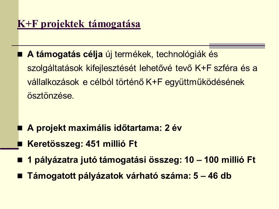  A támogatás célja új termékek, technológiák és szolgáltatások kifejlesztését lehetővé tevő K+F szféra és a vállalkozások e célból történő K+F együtt