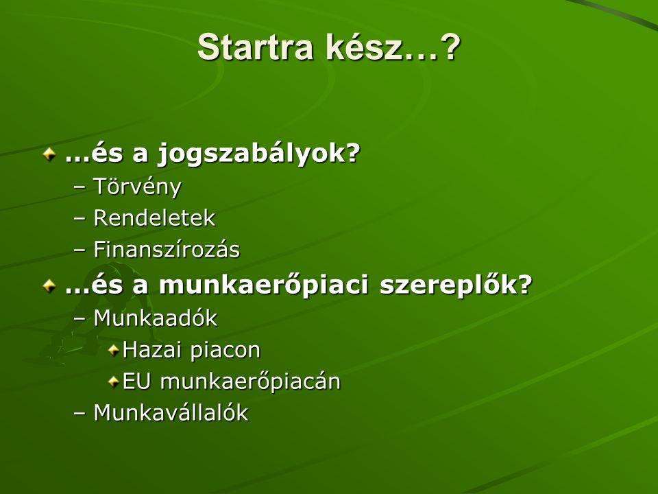 Startra kész…? …és a jogszabályok? –Törvény –Rendeletek –Finanszírozás …és a munkaerőpiaci szereplők? –Munkaadók Hazai piacon EU munkaerőpiacán –Munka