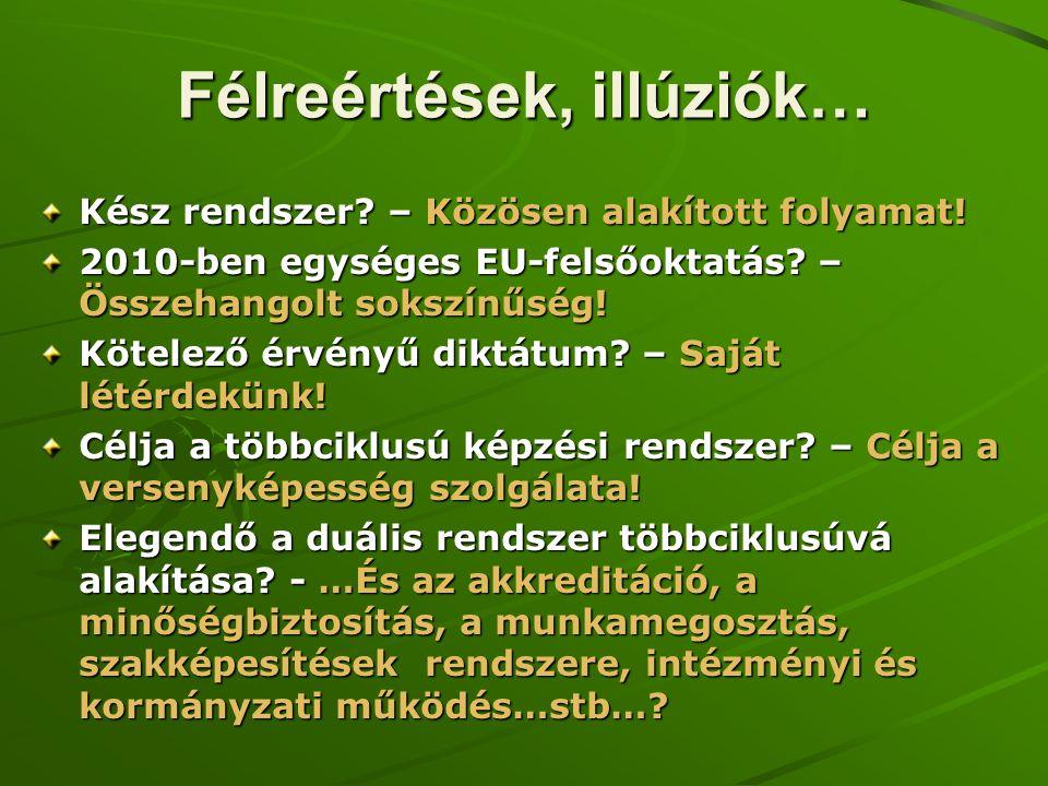 Félreértések, illúziók… Kész rendszer? – Közösen alakított folyamat! 2010-ben egységes EU-felsőoktatás? – Összehangolt sokszínűség! Kötelező érvényű d
