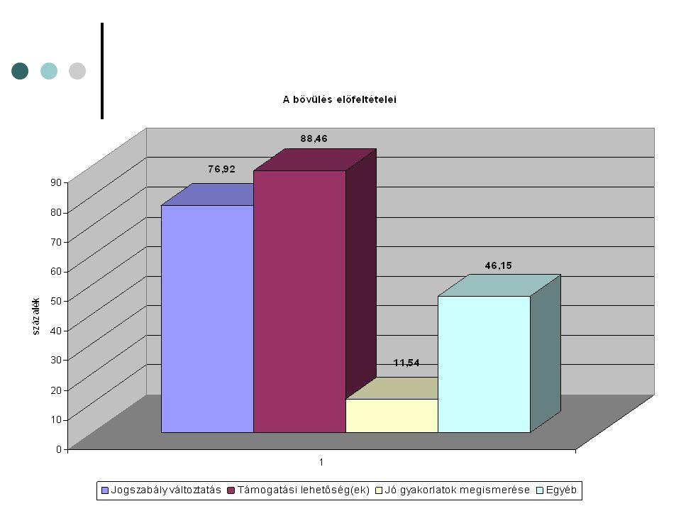 Foglalkoztatási agrárpolitika 2010- 2014. Közép-Dunántúli Régió