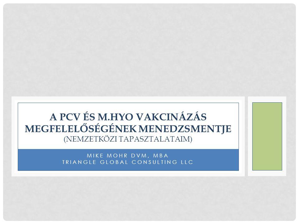 A MEGFELELŐSÉG VIZSGÁLATÁNAK MÓDSZEREI BacuCheck Teszt • Megfelelőség: Baculovirus Reakció a vakcina ártalmatlan Baculo komponensére • PCV-terhelés: PCV ellenanyag • Kimutatja a PCV vírusra adott ellenanyag-választ • PCV elleni védekezés = nincs/kevés vírus • Vizsgálati pontok • >2 héttel a vakcinázást követően • <12 hetes korban • Legjobb 10 hetes korban PCV+Myco Combo Teszt • Megfelelőség: Mycoplasma • Reakció a kombinált vakcina Mycoplasma komponensére • Myco vakc.