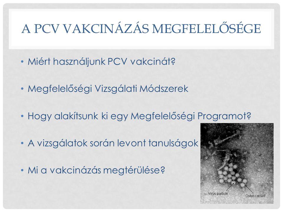A PCV VAKCINÁZÁS MEGFELELŐSÉGE • Miért használjunk PCV vakcinát? • Megfelelőségi Vizsgálati Módszerek • Hogy alakítsunk ki egy Megfelelőségi Programot