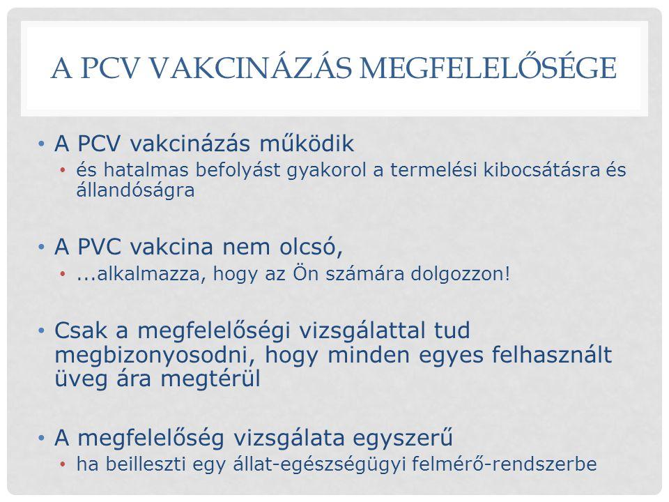A PCV VAKCINÁZÁS MEGFELELŐSÉGE • A PCV vakcinázás működik • és hatalmas befolyást gyakorol a termelési kibocsátásra és állandóságra • A PVC vakcina ne