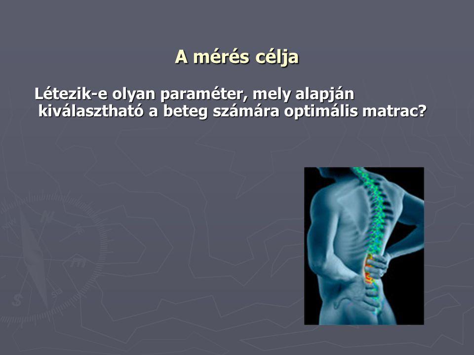 A mérés célja Létezik-e olyan paraméter, mely alapján kiválasztható a beteg számára optimális matrac? Létezik-e olyan paraméter, mely alapján kiválasz