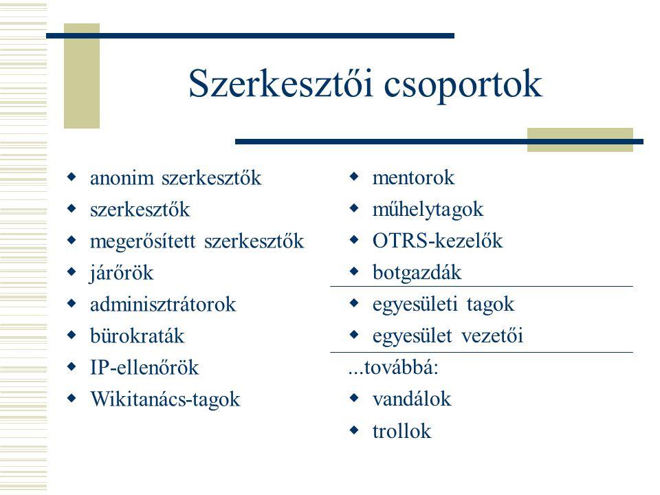 Szerkesztői csoportok  anonim szerkesztők  szerkesztők  megerősített szerkesztők  járőrök  adminisztrátorok  bürokraták  IP-ellenőrök  Wikitan