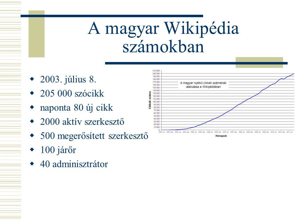 A magyar Wikipédia számokban  2003. július 8.  205 000 szócikk  naponta 80 új cikk  2000 aktív szerkesztő  500 megerősített szerkesztő  100 járő